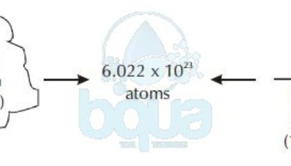 atomic measurement what is a mole definition avogadro number hydrogen carbon