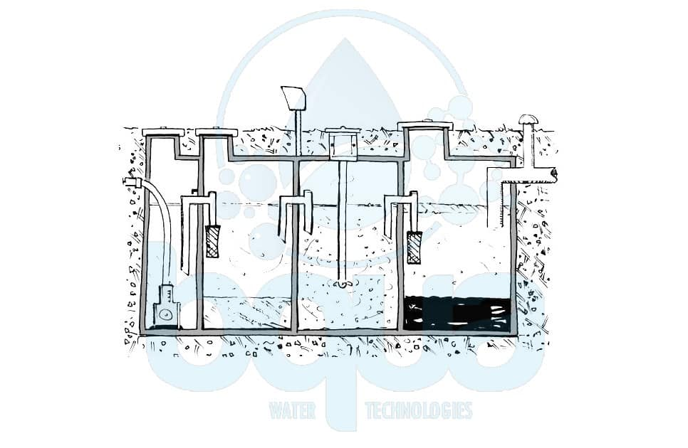 bqua wastewater treatment system 2D CAD