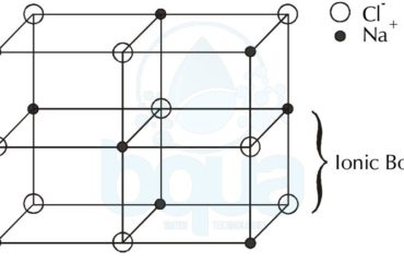 crystal lattice formed by force of attraction between anions and cations ionic bond