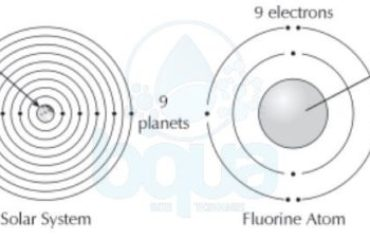 electron configuration electrons orient themselves around nucleus protons earth planets