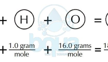 gram molecular weight of water molecule equals to gram atomic weight of Oxygen and Hydrogen atoms