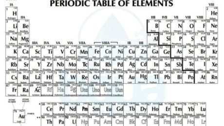 Atomic weight archives bqua what is periodic table of elements urtaz