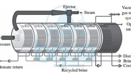 schematic multiple effect distillation process system